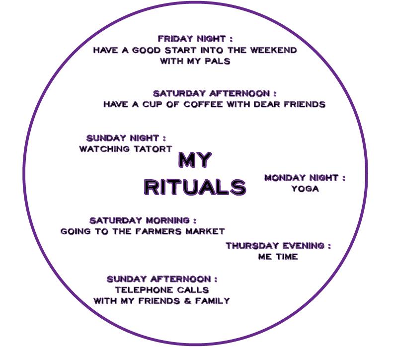 Rituals4